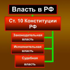 Органы власти Володарского
